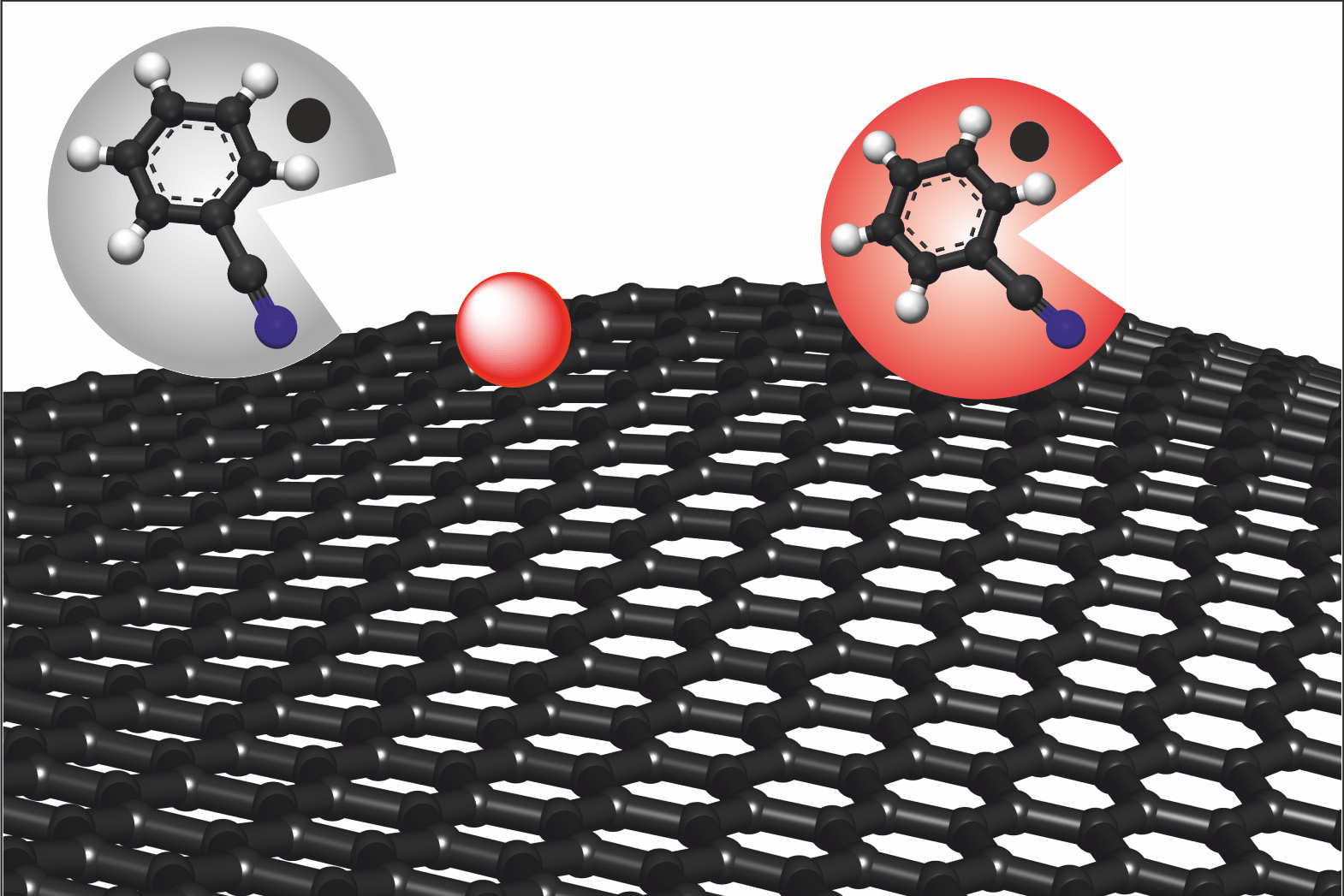 "Towards entry ""Low-cost and defect-free graphene"""